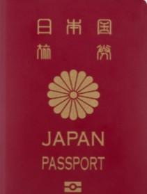 Henley & Partners Passport index