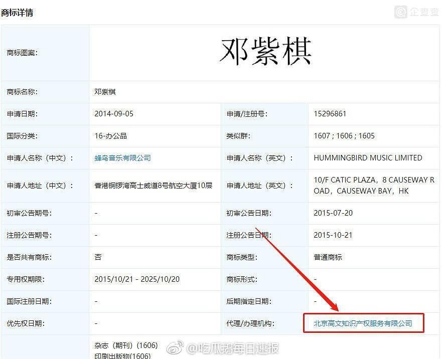 「吃瓜鵝每日速報」weibo